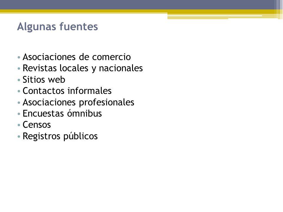 Algunas fuentes Asociaciones de comercio Revistas locales y nacionales