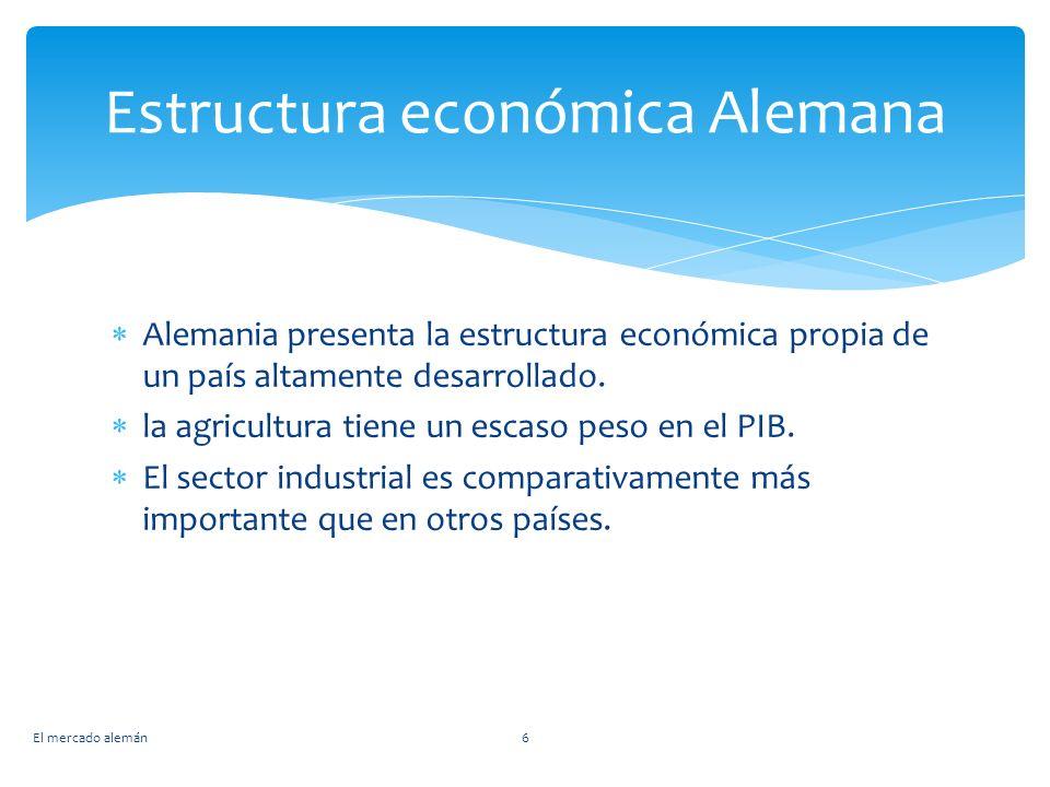 Estructura económica Alemana