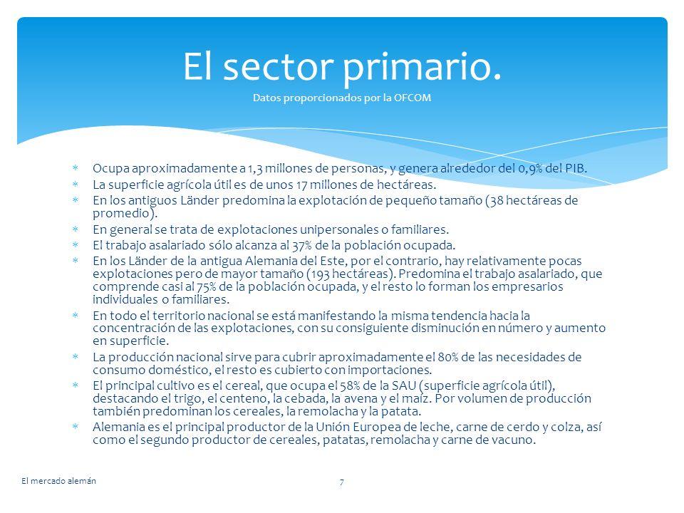 El sector primario. Datos proporcionados por la OFCOM