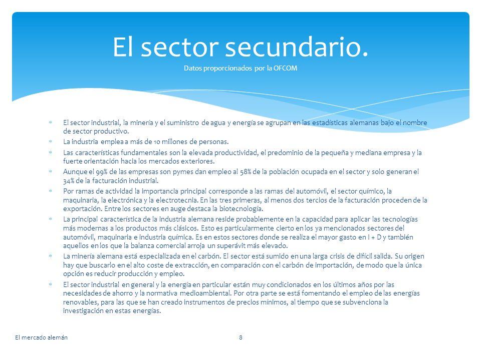 El sector secundario. Datos proporcionados por la OFCOM
