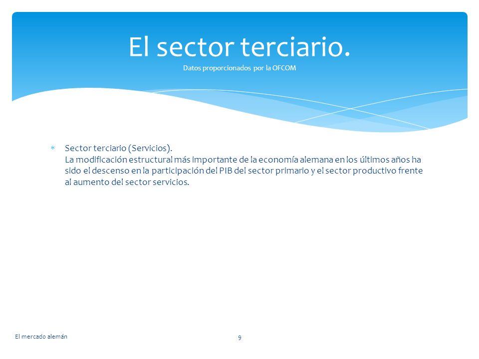 El sector terciario. Datos proporcionados por la OFCOM