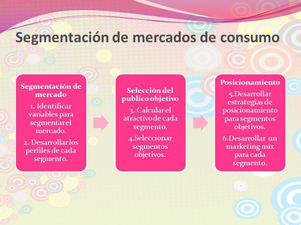 Segmentación de mercados de consumo