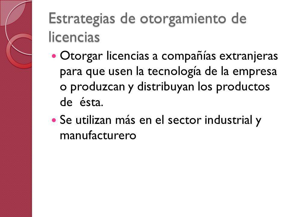 Estrategias de otorgamiento de licencias