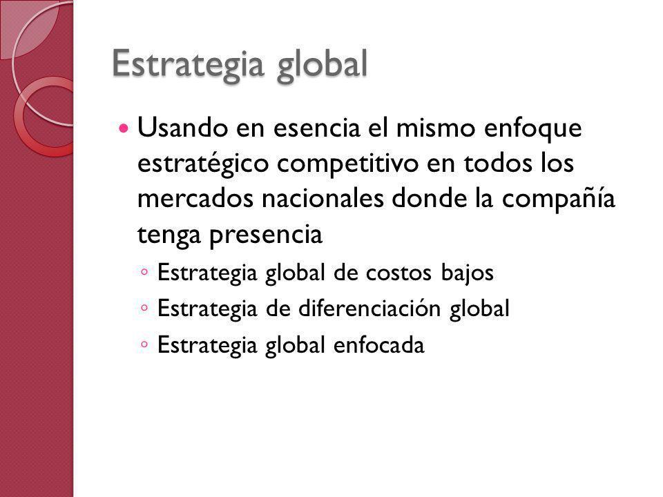 Estrategia global Usando en esencia el mismo enfoque estratégico competitivo en todos los mercados nacionales donde la compañía tenga presencia.