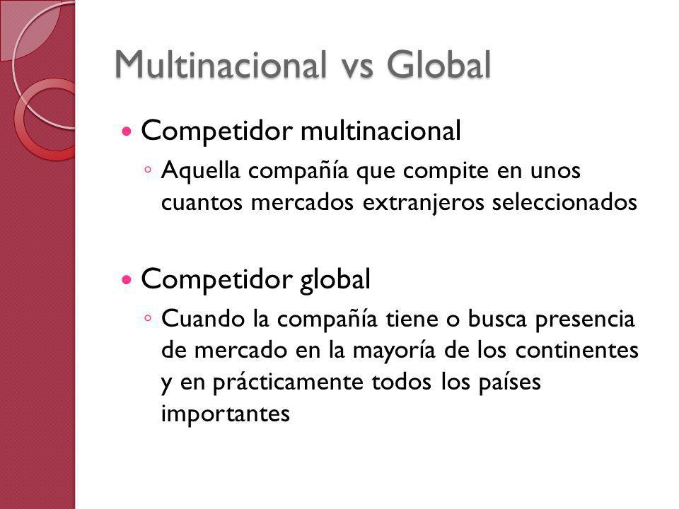 Multinacional vs Global