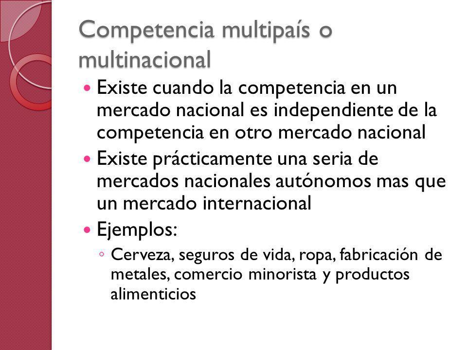 Competencia multipaís o multinacional