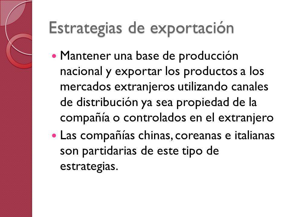 Estrategias de exportación