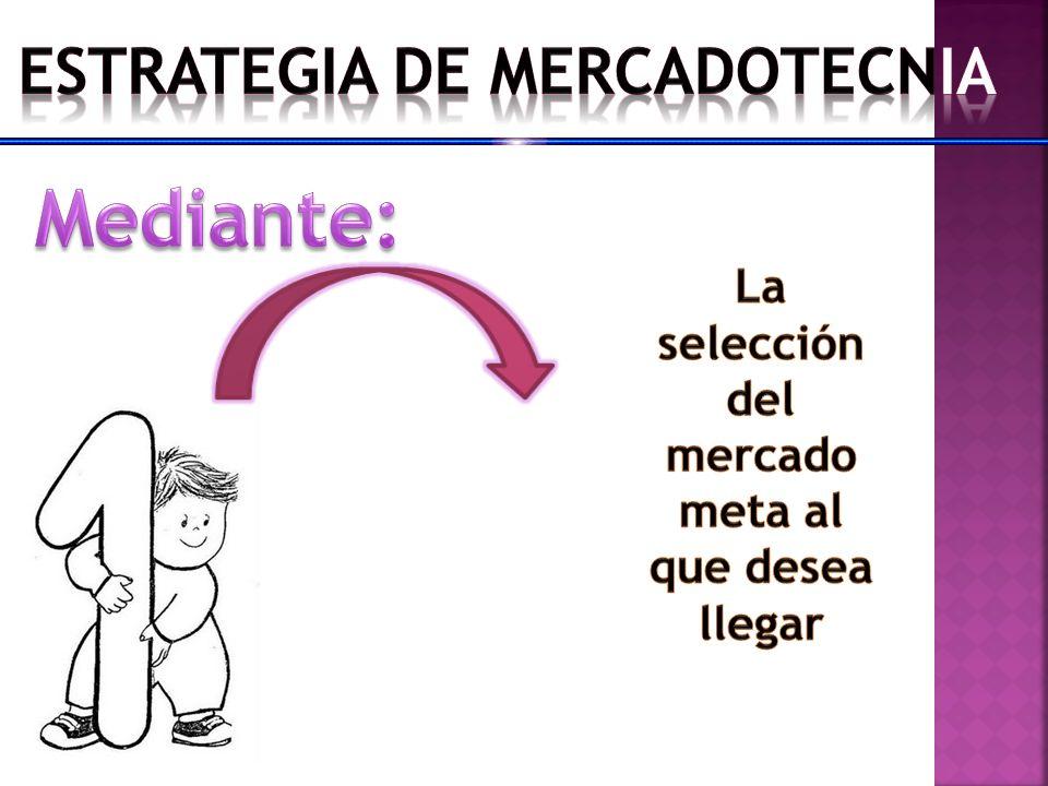Mediante: ESTRATEGIA DE MERCADOTECNIA