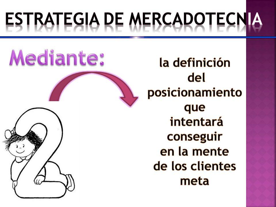 ESTRATEGIA DE MERCADOTECNIA del posicionamiento que