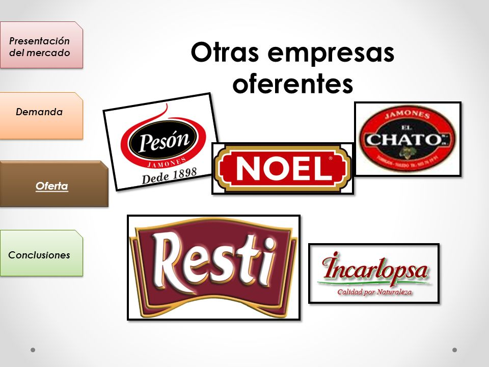 Presentación del mercado Otras empresas oferentes