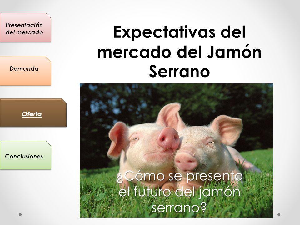 Presentación del mercado Expectativas del mercado del Jamón Serrano