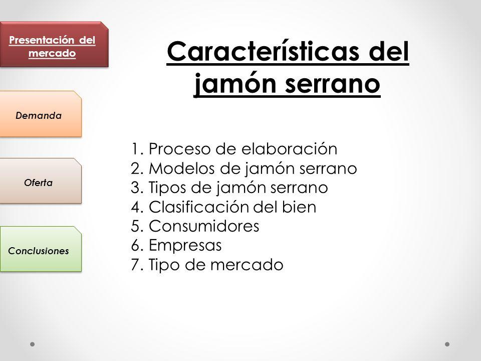 Presentación del mercado Características del jamón serrano