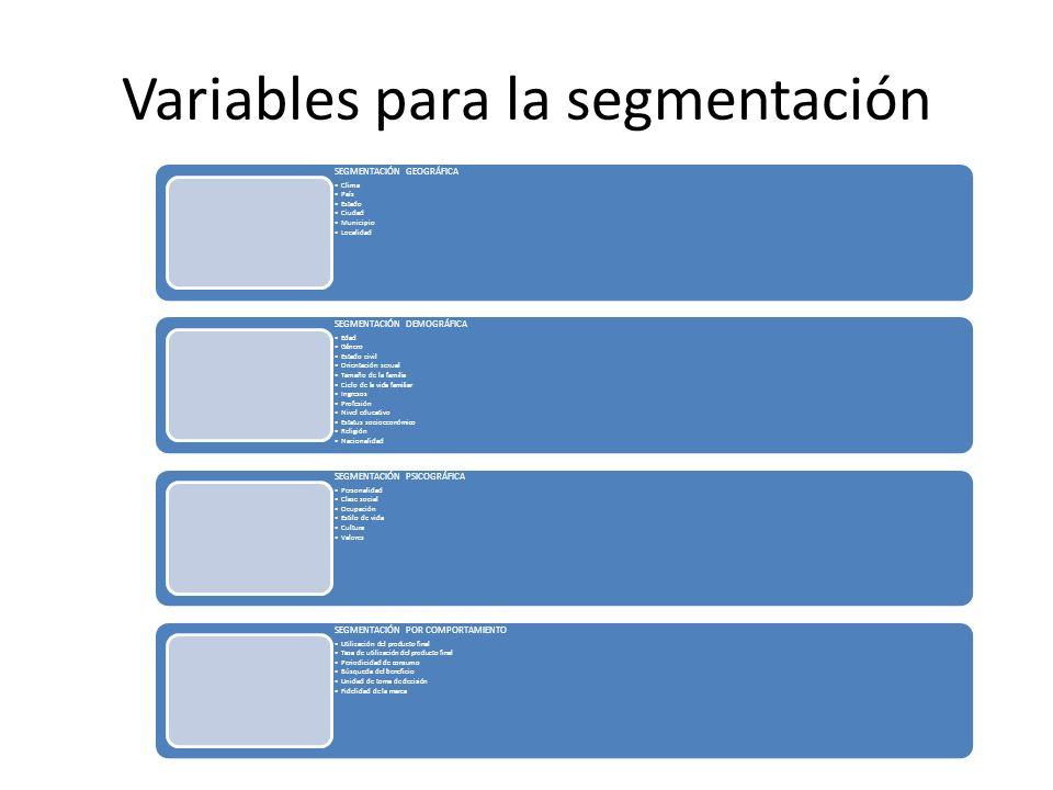 Variables para la segmentación