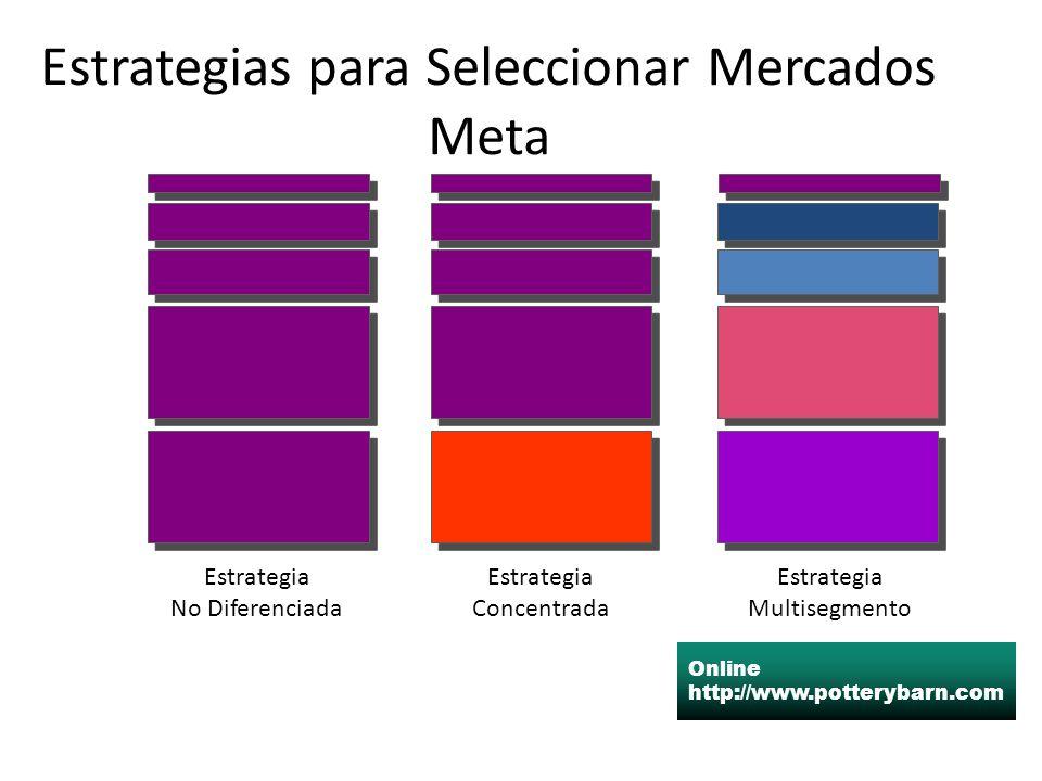 Estrategias para Seleccionar Mercados Meta