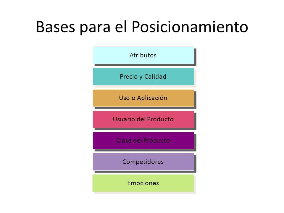 Bases para el Posicionamiento