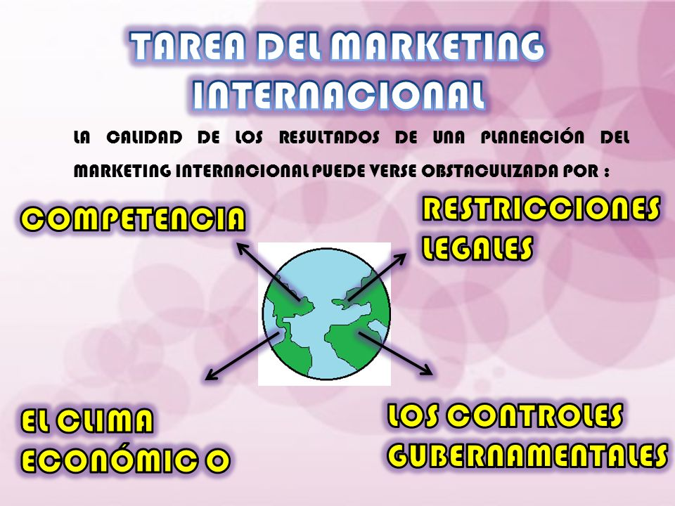TAREA DEL MARKETING INTERNACIONAL