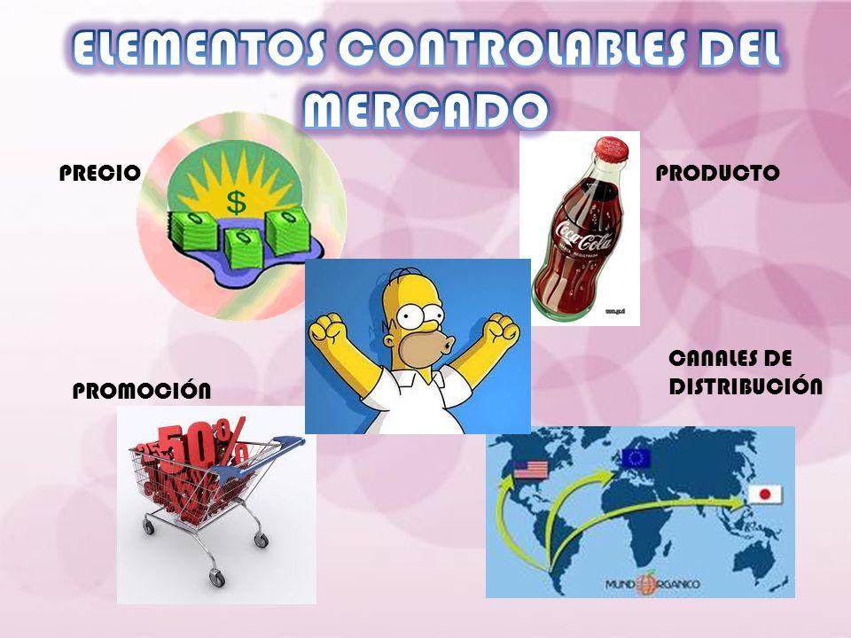 ELEMENTOS CONTROLABLES DEL MERCADO