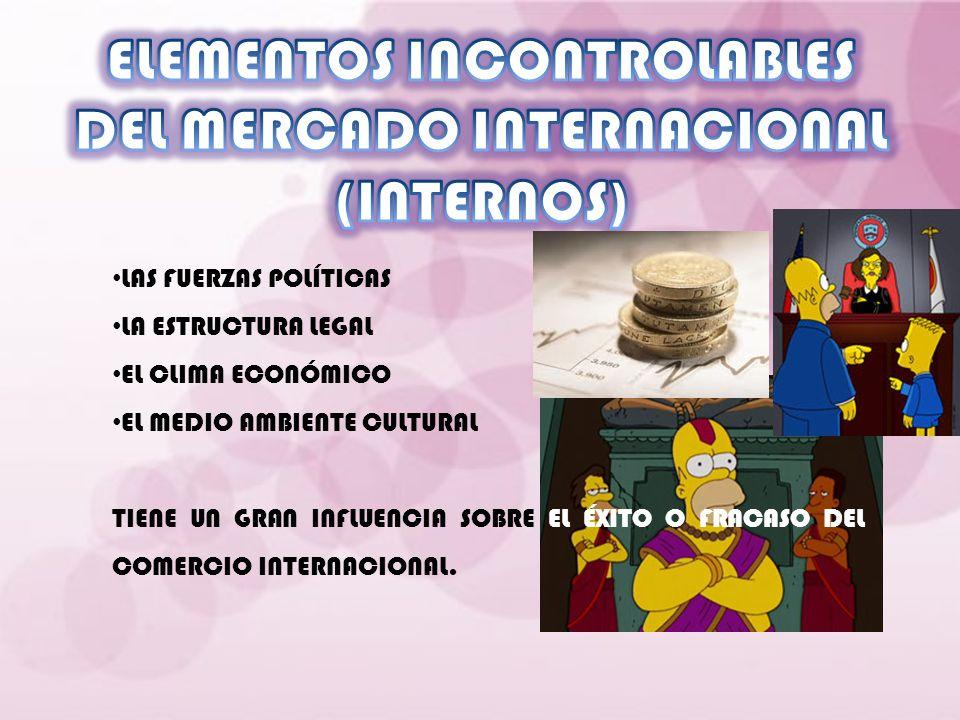 ELEMENTOS INCONTROLABLES DEL MERCADO INTERNACIONAL (INTERNOS)