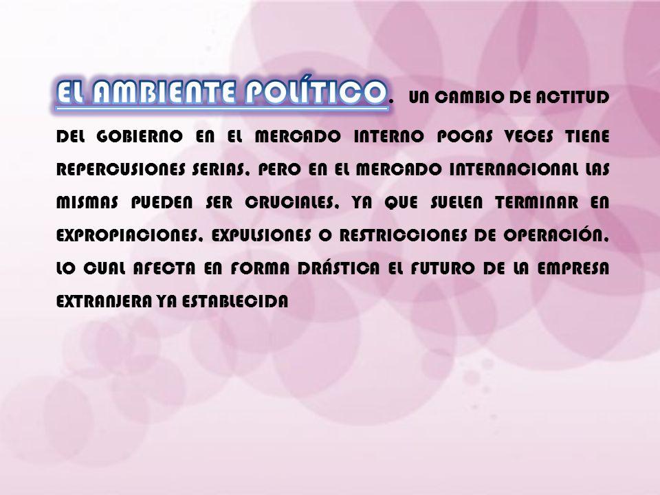 EL AMBIENTE POLÍTICO.