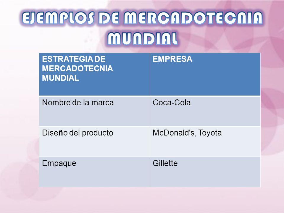 EJEMPLOS DE MERCADOTECNIA MUNDIAL