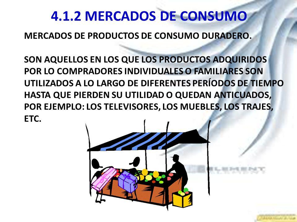4.1.2 MERCADOS DE CONSUMO