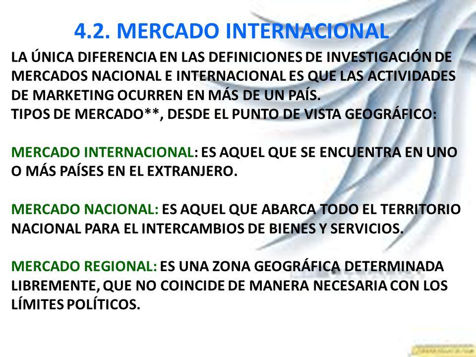 4.2. MERCADO INTERNACIONAL