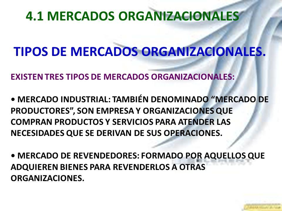TIPOS DE MERCADOS ORGANIZACIONALES.