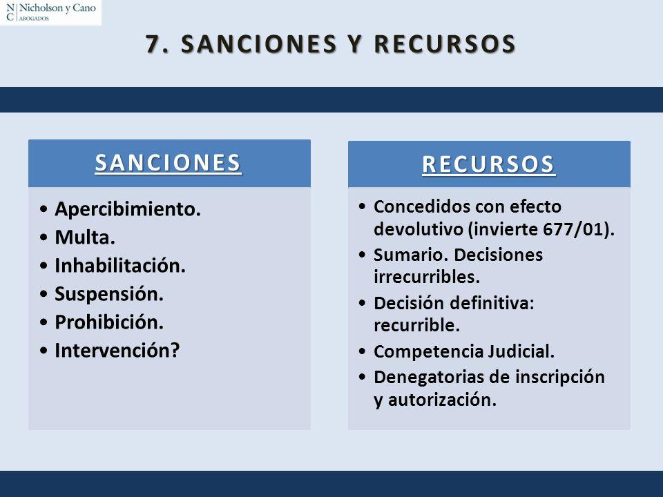 7. SANCIONES Y RECURSOS SANCIONES RECURSOS Apercibimiento. Multa.