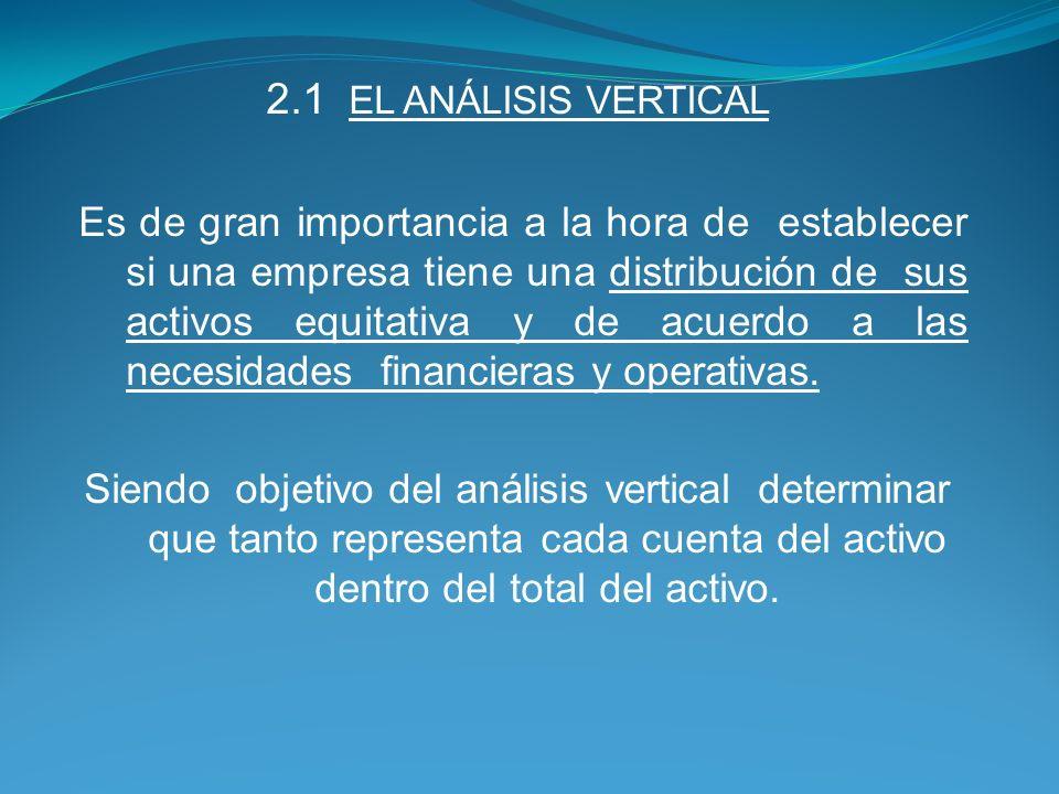 2.1 EL ANÁLISIS VERTICAL