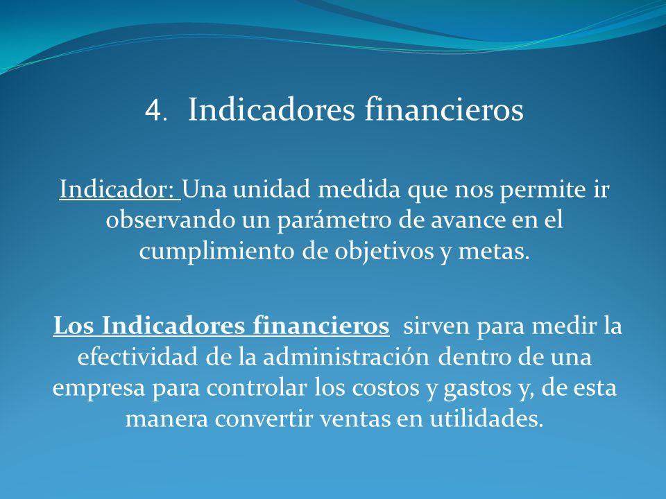 4. Indicadores financieros