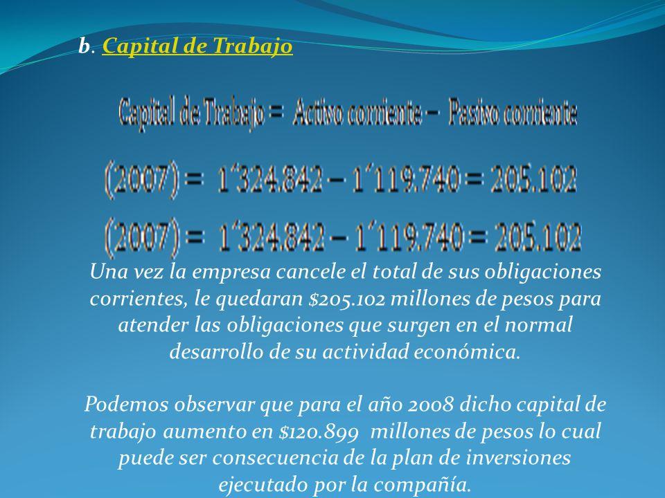b. Capital de Trabajo