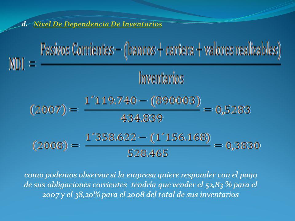 d. Nivel De Dependencia De Inventarios.