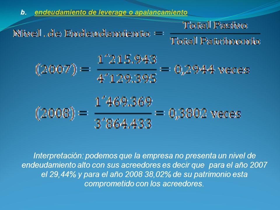 b. endeudamiento de leverage o apalancamiento