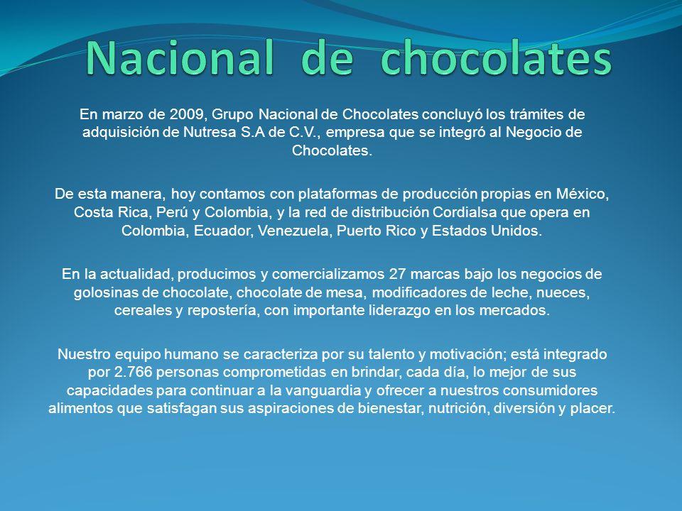 Nacional de chocolates