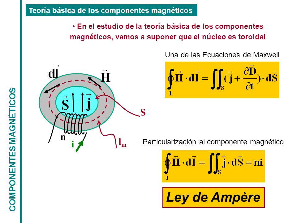 Ley de Ampère S n lm i COMPONENTES MAGNÉTICOS