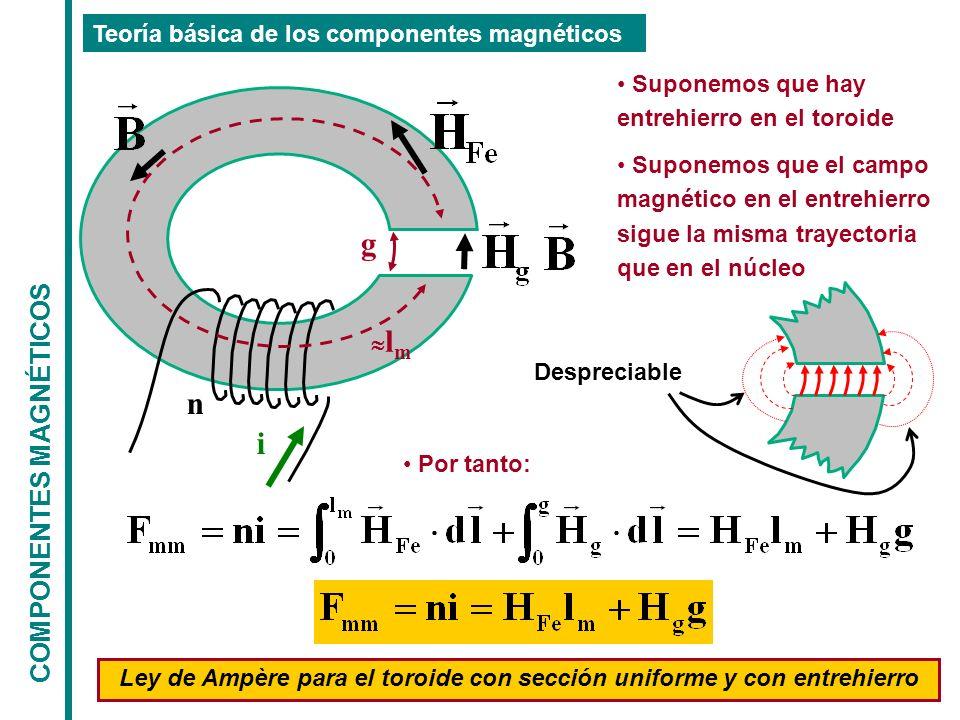 Ley de Ampère para el toroide con sección uniforme y con entrehierro
