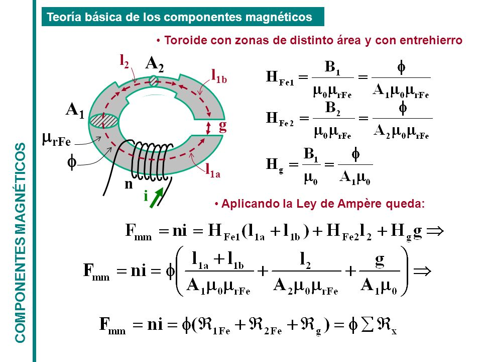 A2 A1 mrFe f l2 l1b g l1a n i COMPONENTES MAGNÉTICOS