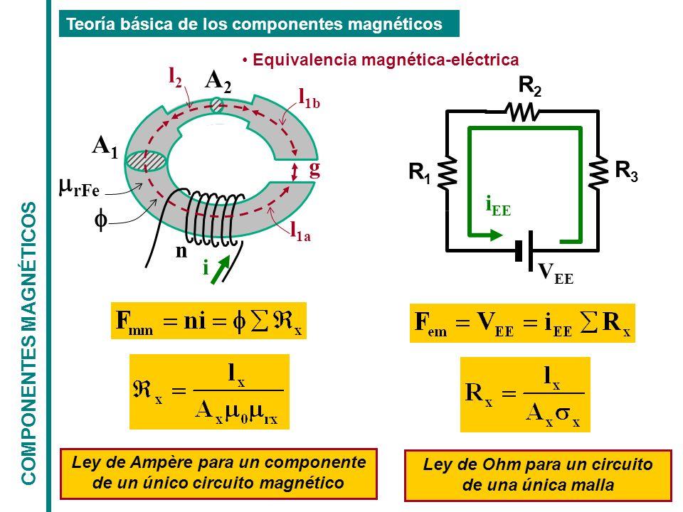 A2 A1 mrFe f l2 R2 l1b g R1 R3 iEE l1a n i VEE COMPONENTES MAGNÉTICOS