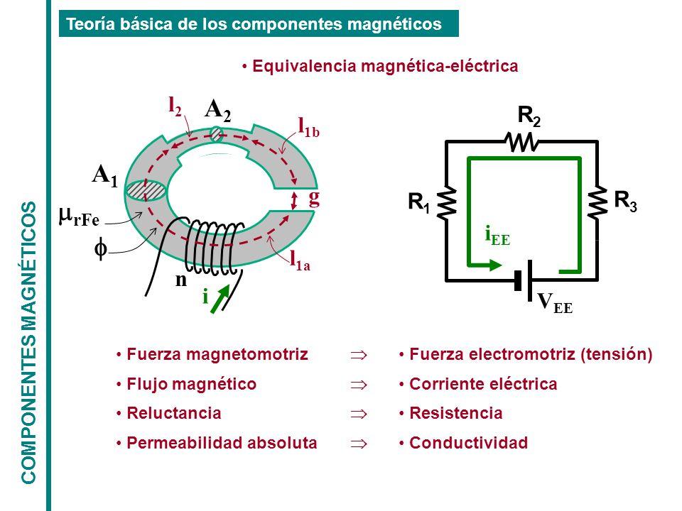 Equivalencia magnética-eléctrica