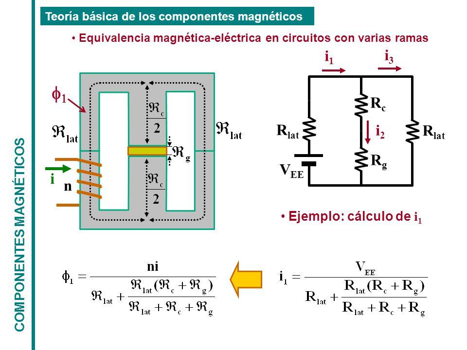Equivalencia magnética-eléctrica en circuitos con varias ramas