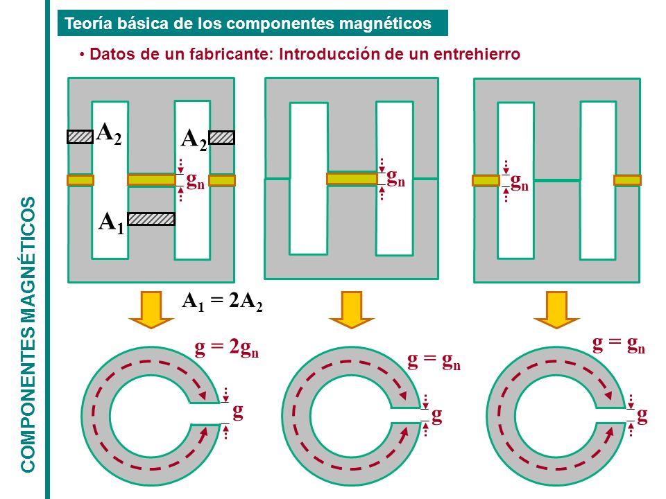 Datos de un fabricante: Introducción de un entrehierro