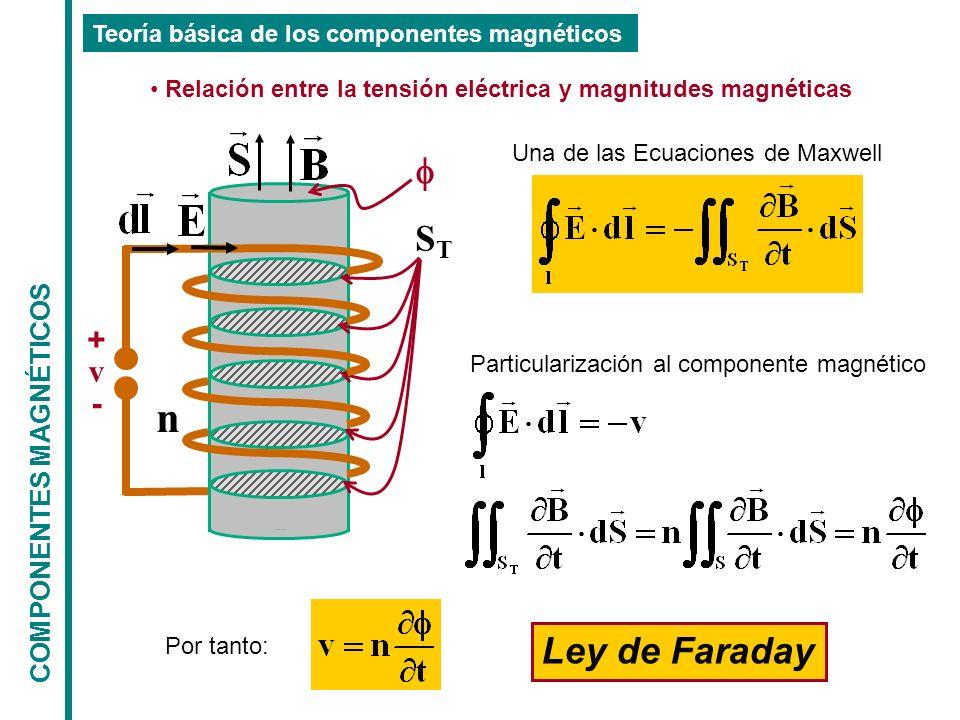 Relación entre la tensión eléctrica y magnitudes magnéticas