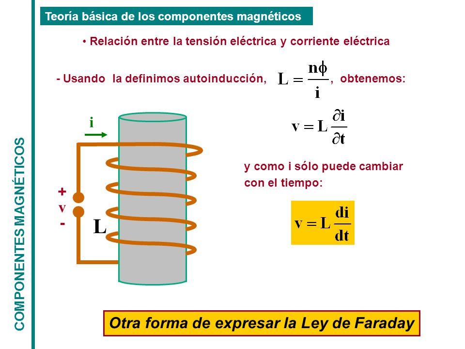 Relación entre la tensión eléctrica y corriente eléctrica