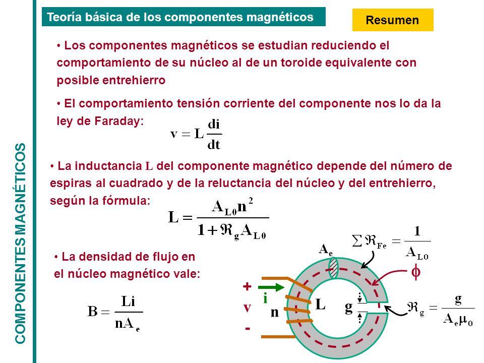 f + i L v g n - COMPONENTES MAGNÉTICOS Ae