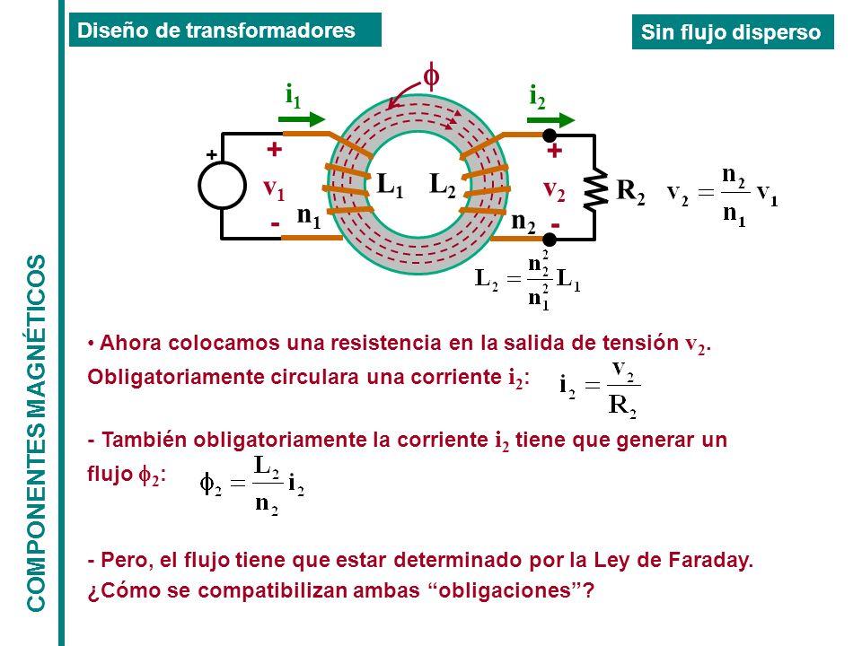 f + - v1 i1 v2 L1 n1 n2 L2 i2 R2 COMPONENTES MAGNÉTICOS