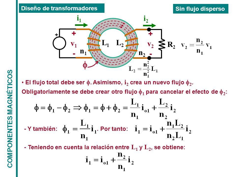 f i2 + - v1 i1 v2 L1 n1 n2 L2 R2 COMPONENTES MAGNÉTICOS