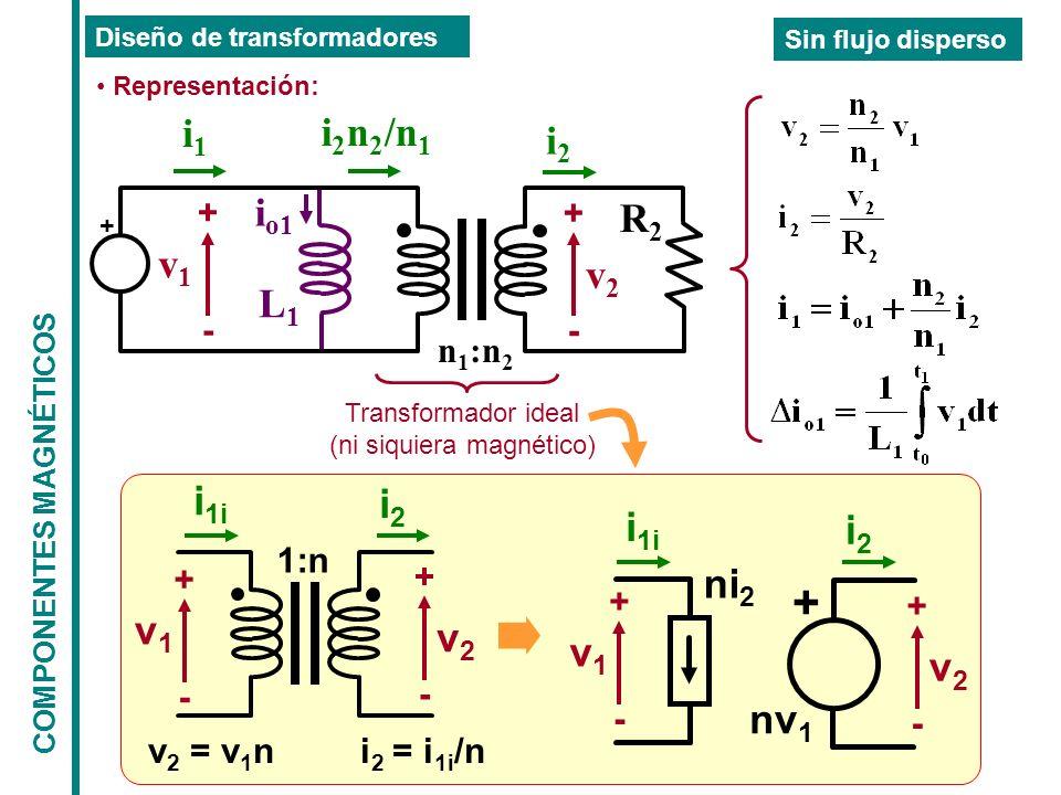 Transformador ideal (ni siquiera magnético)