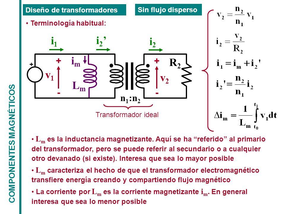 i1 i2' i2 im R2 v1 v2 Lm + - n1:n2 COMPONENTES MAGNÉTICOS