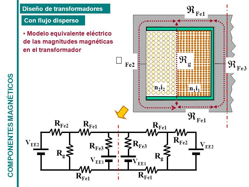 RFe2 RFe1 RFe3 Rg COMPONENTES MAGNÉTICOS n2i2 n1i1 VEE2 VEE1