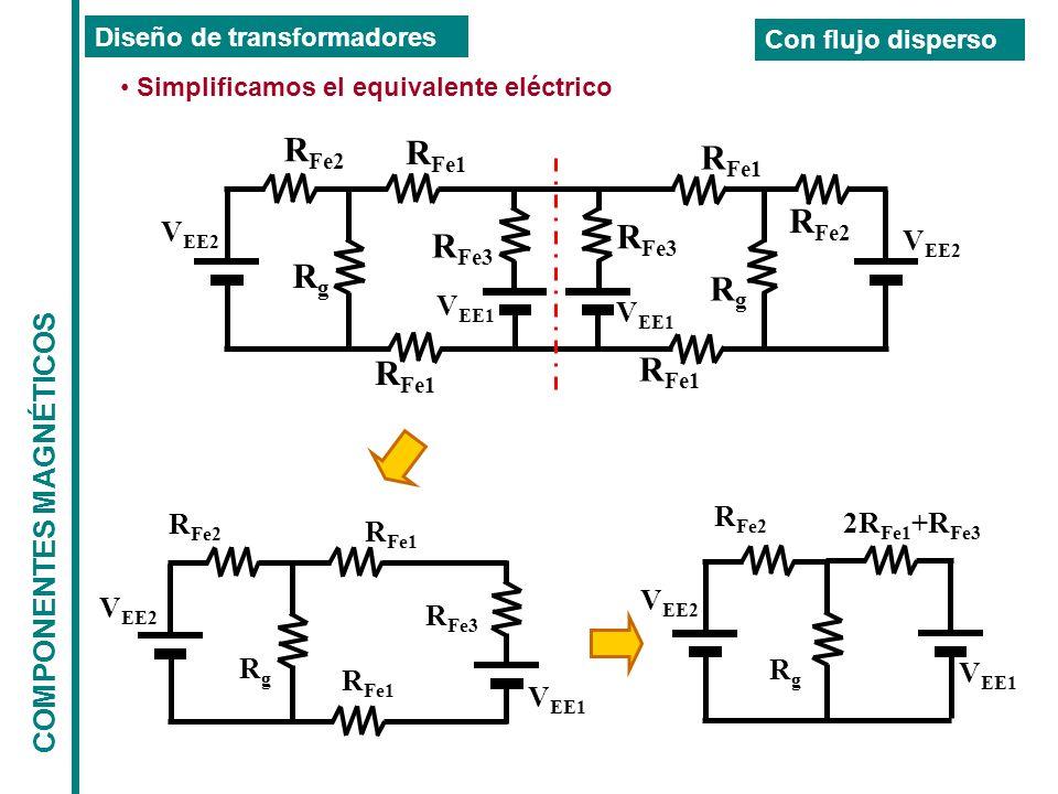RFe2 RFe1 RFe3 Rg VEE2 VEE1 COMPONENTES MAGNÉTICOS RFe2 RFe2